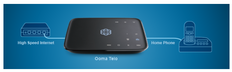 Ooma Telo is the One of The Best Land Line Replacements