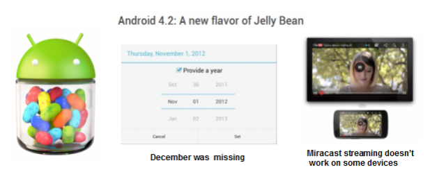 Android 4.2′s calendar bug is evidence that Google is rushing products to market before they are ready