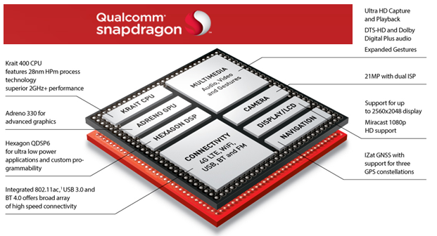 This year most of the best phones have Snapdragon 800 processors