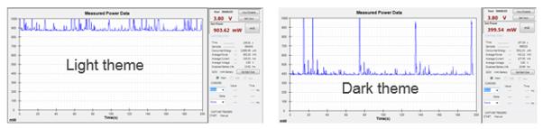 Monsoon Power Monitor : Monsoon power monitor mostly tech